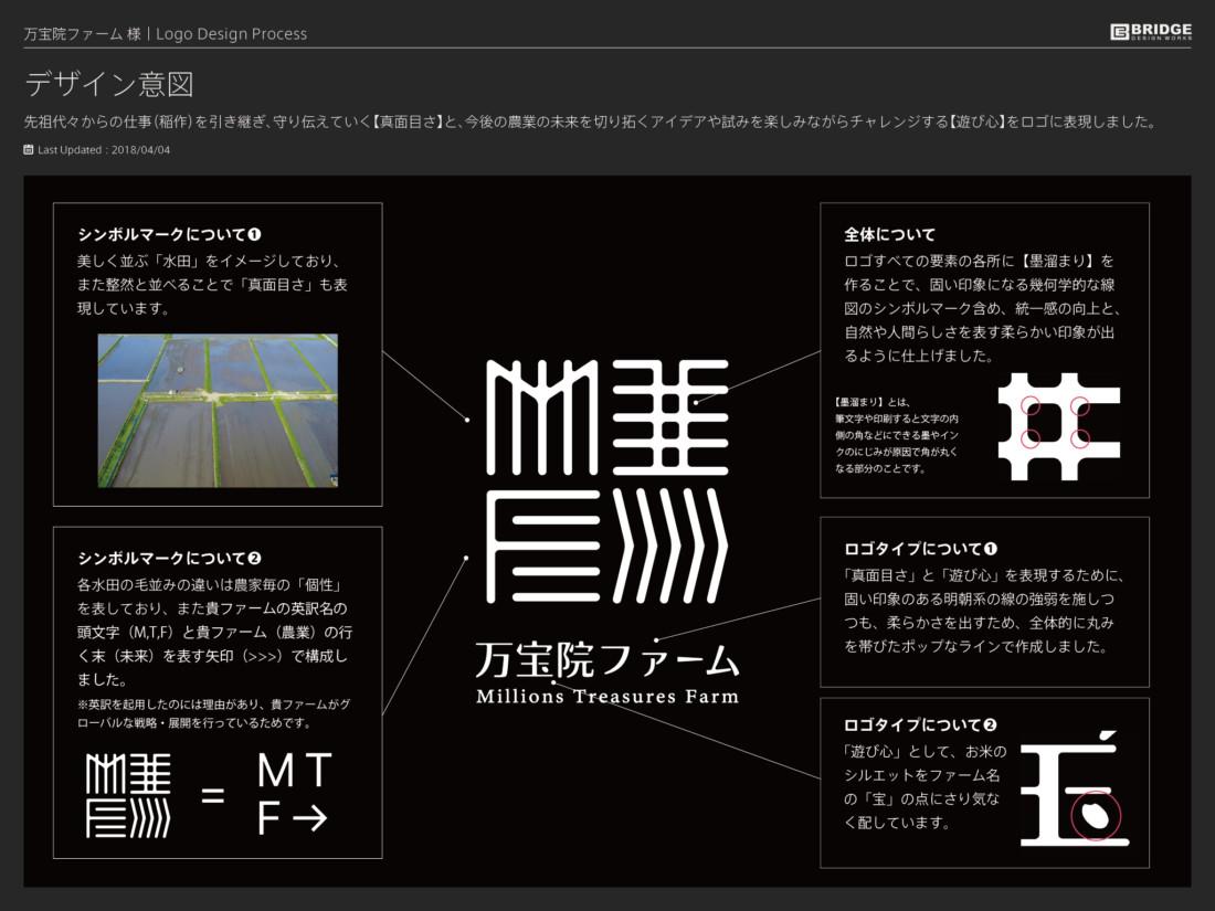 万宝院ファーム ロゴデザイン提案資料 02