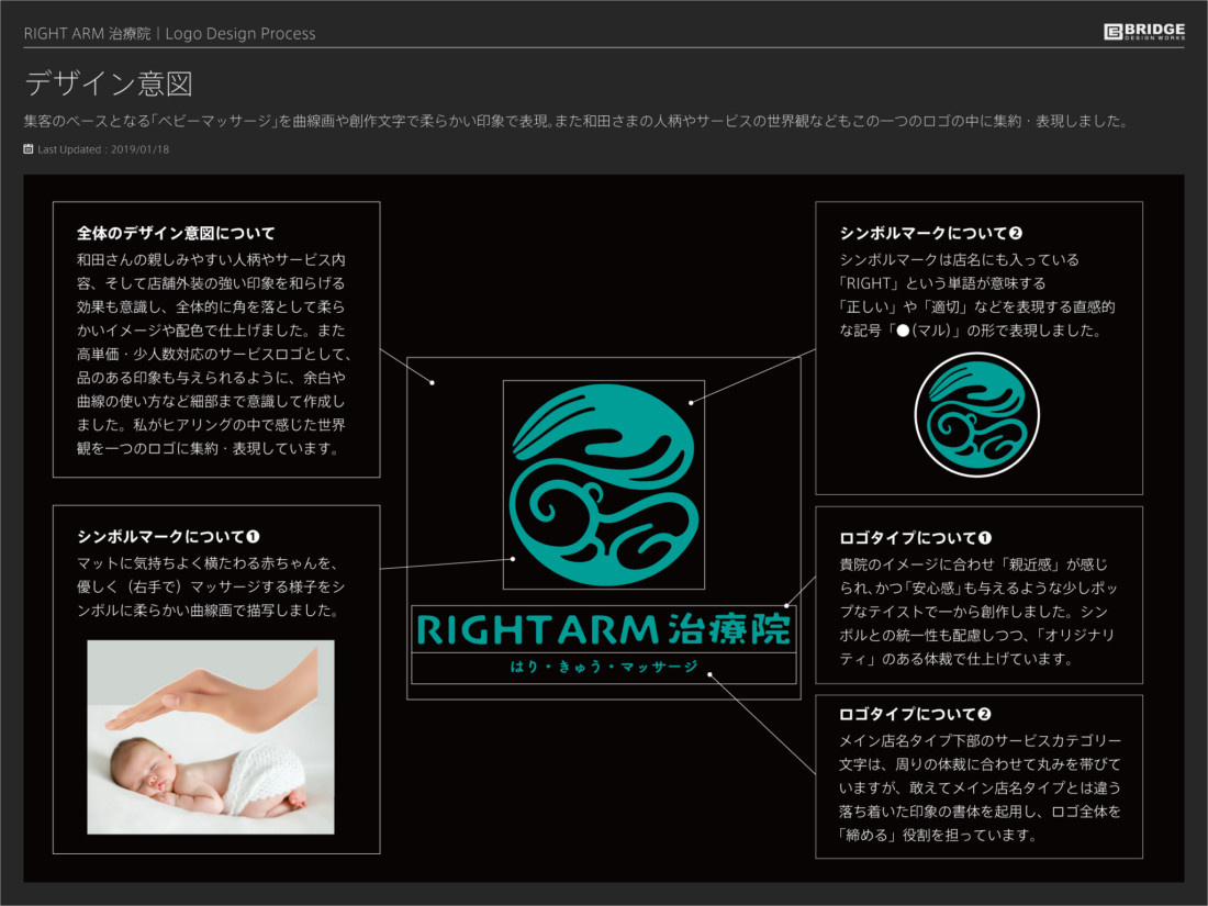 RIGHT ARM 治療院 ロゴデザイン